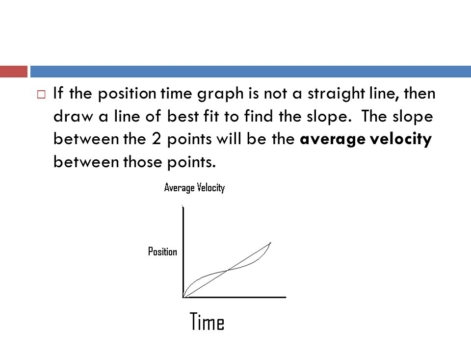 photoshop how to draw a straight line