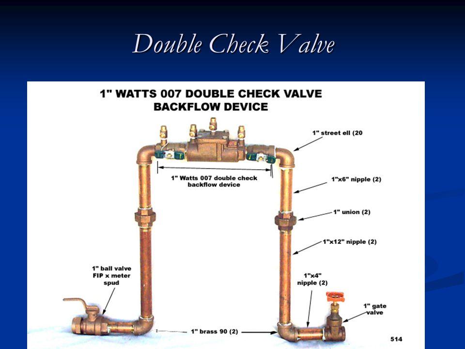 Pressure Vacuum Breaker
