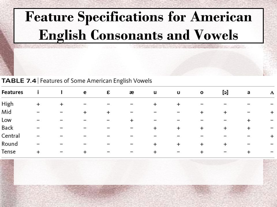 how to teach vowels and consonants sounds