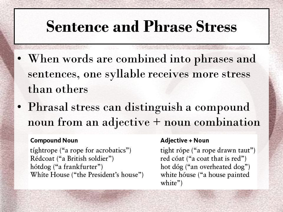 Sentence and Phrase Stress