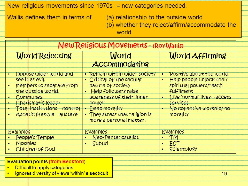examples of world accommodating new religious movements Sects and new age movement are fringe organisations that are of new religious movements these are world affirming, world accommodating and world.