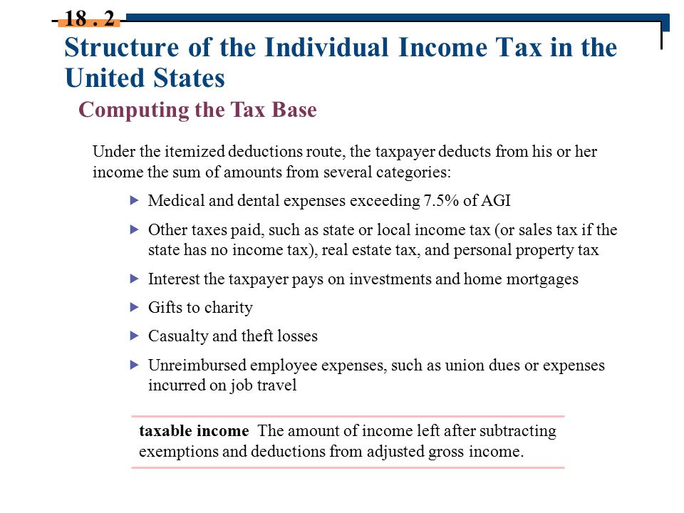 Taxation In The United States And Around The World - Ppt Video