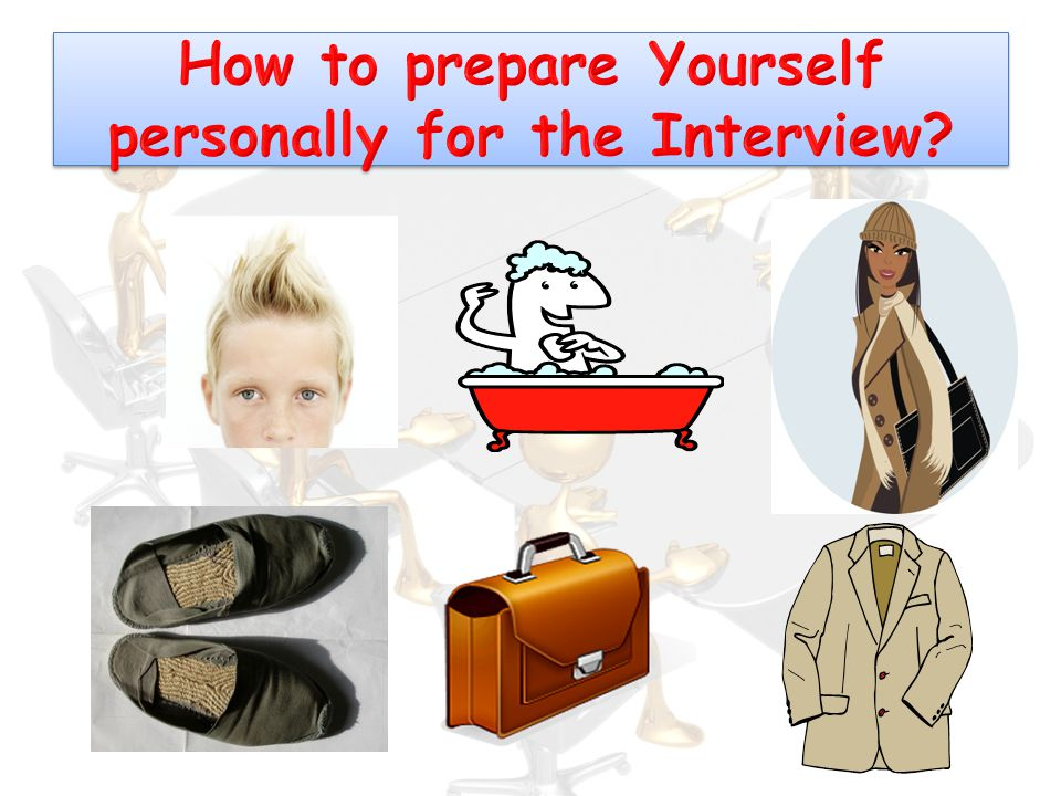 How to prepare Yourself personally for the Interview