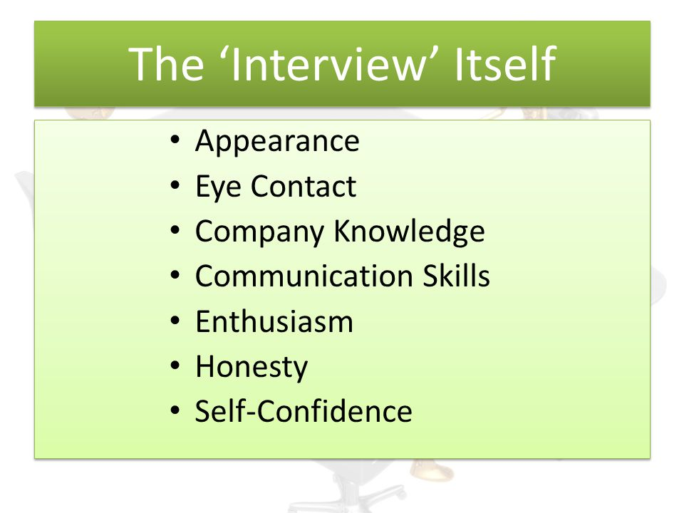 The 'Interview' Itself