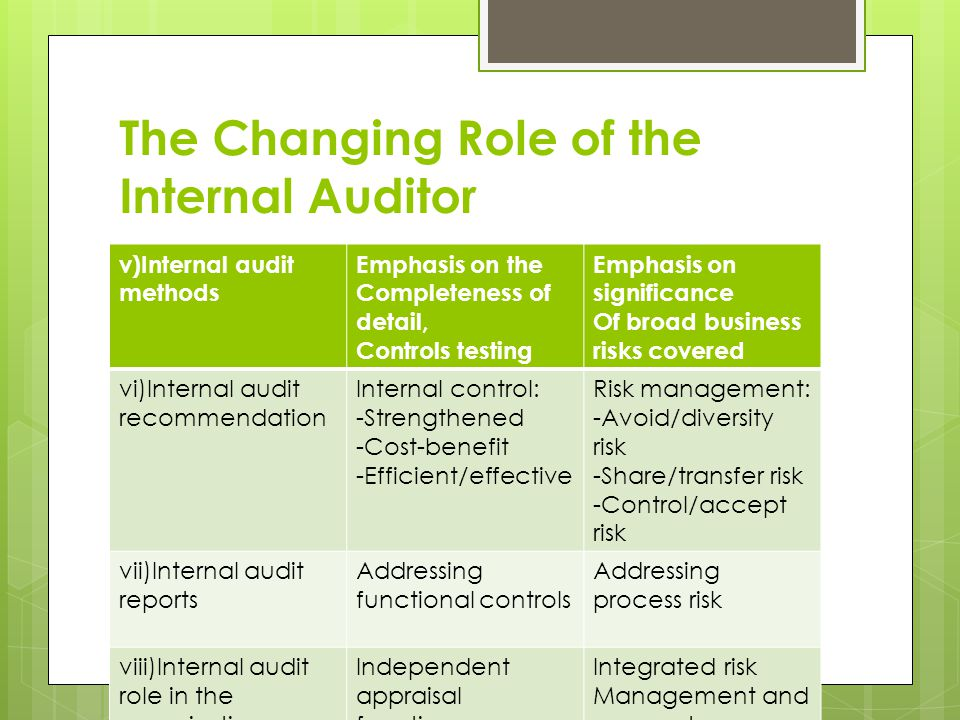 ethics and internal auditors The code of ethics states the principles and expectations governing behavior of individuals and organizations in the conduct of internal auditing.