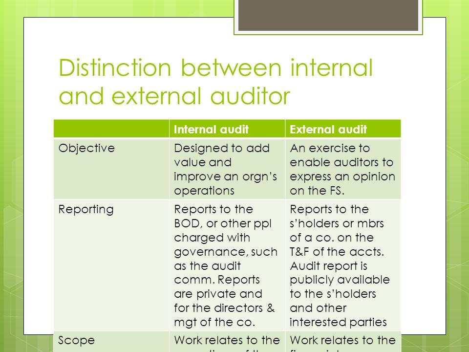 internal audit reporting