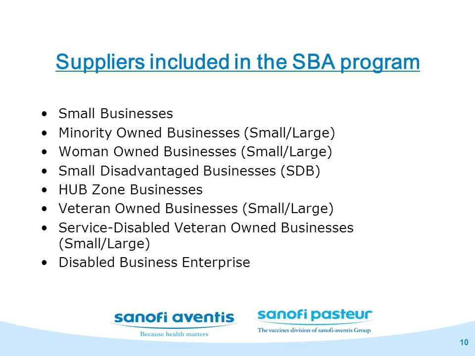 Suppliers included in the SBA program