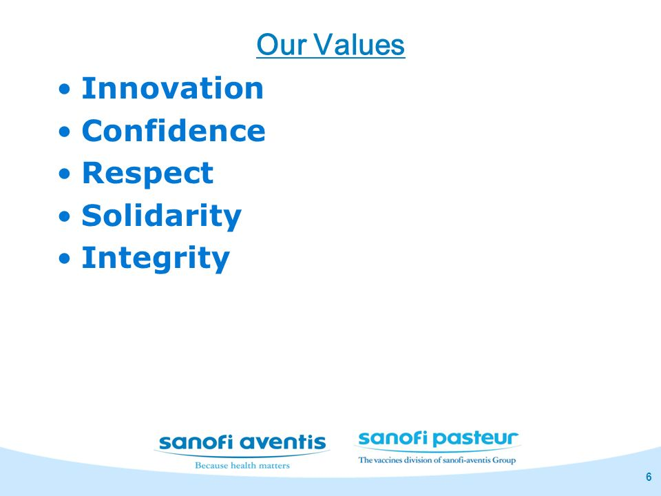Our Values Innovation Confidence Respect Solidarity Integrity