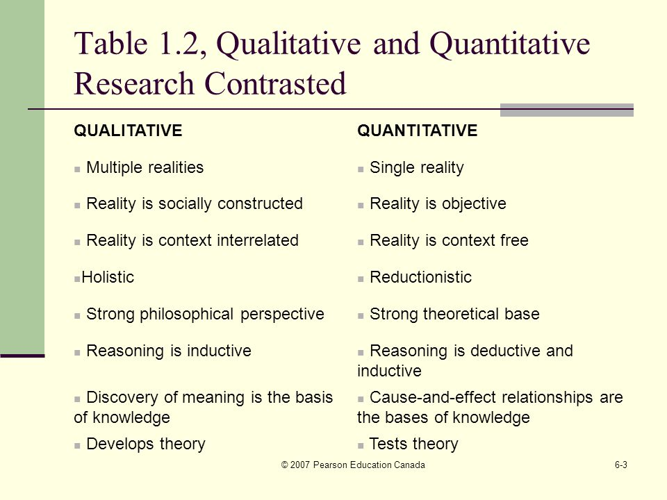 define quantitative and qualitative research Works that are associated with qualitative research qualitative data types given our working definition of qualitative research to its quantitative.