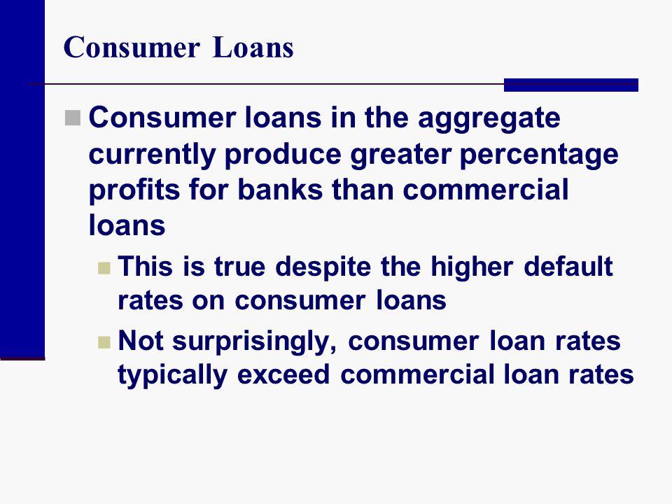 Payday loan shreveport la photo 2