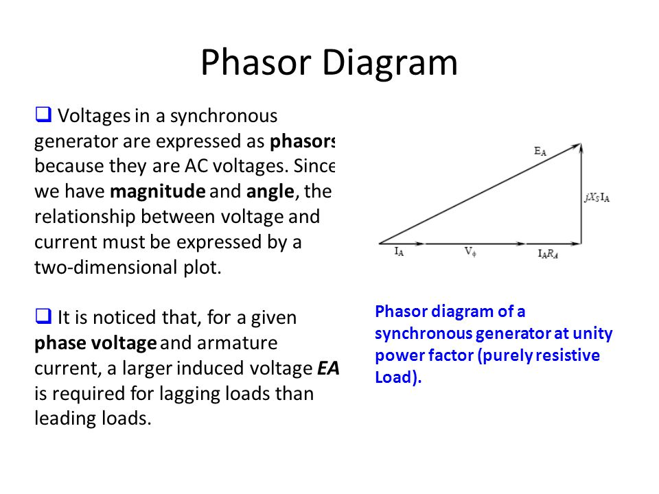 which correctly expresses the relationship between voltage current and electrical power