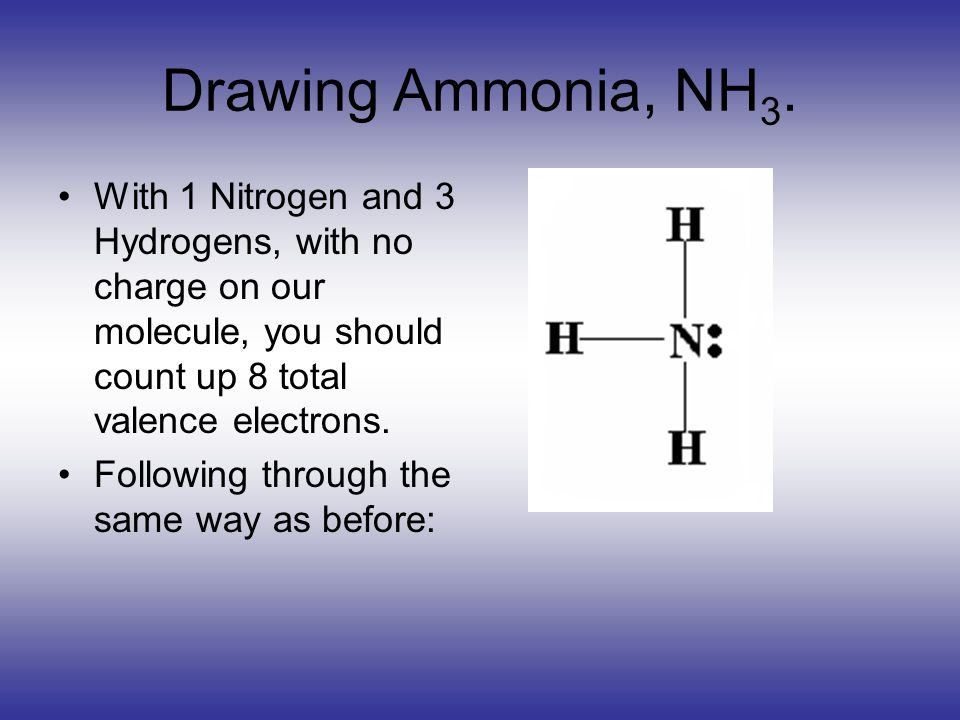 Molecular structure of ammonia