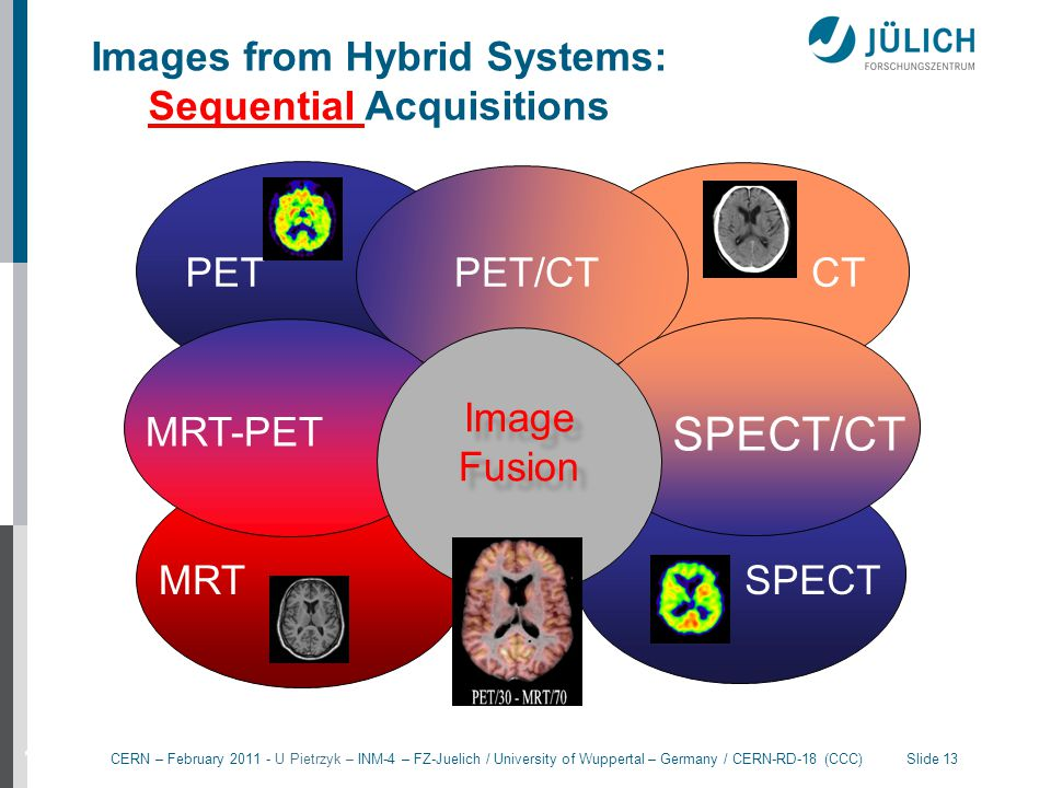 Images from Hybrid Systems: Sequential Acquisitions