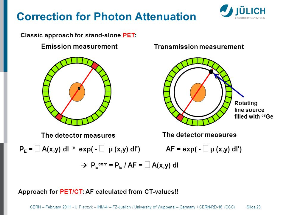 Correction for Photon Attenuation