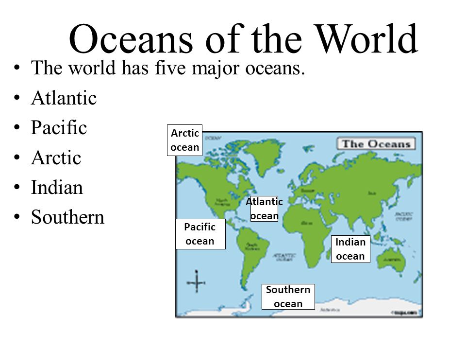 Unit Physical Geography Ppt Download - The five major oceans