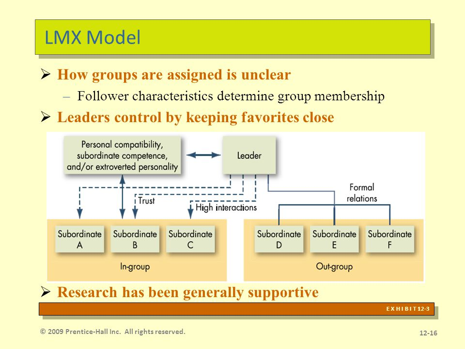 Yroom and Yetton's Leader-Participation Model