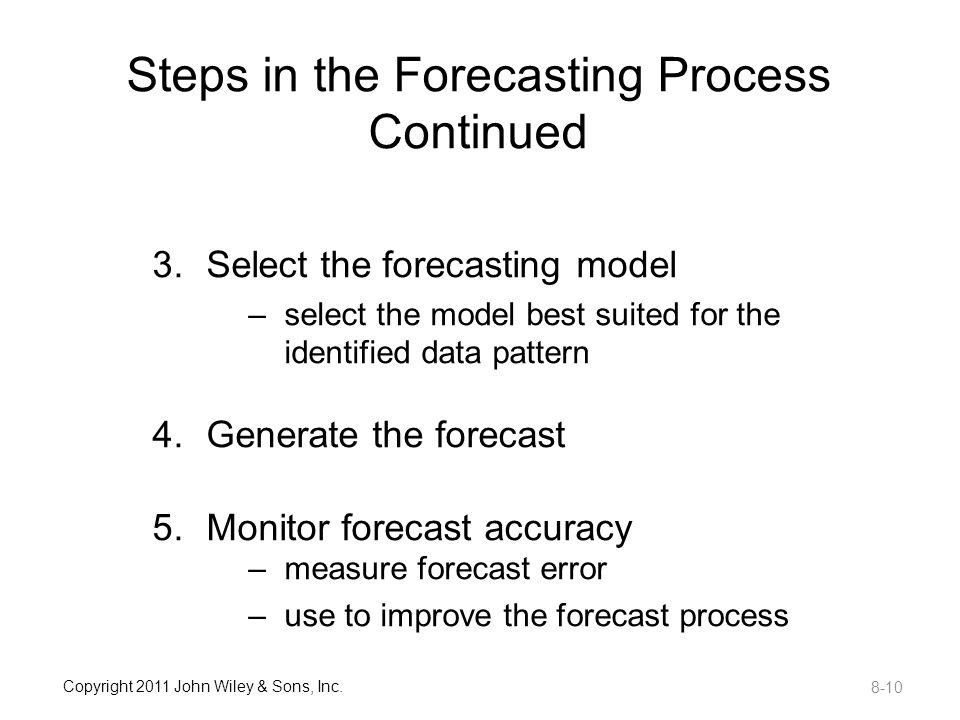 steps in demand forecasting pdf
