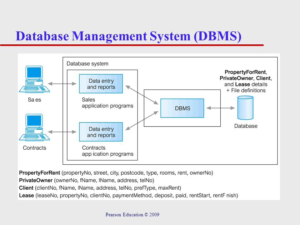 Introduction To Databases Ppt Video Online Download