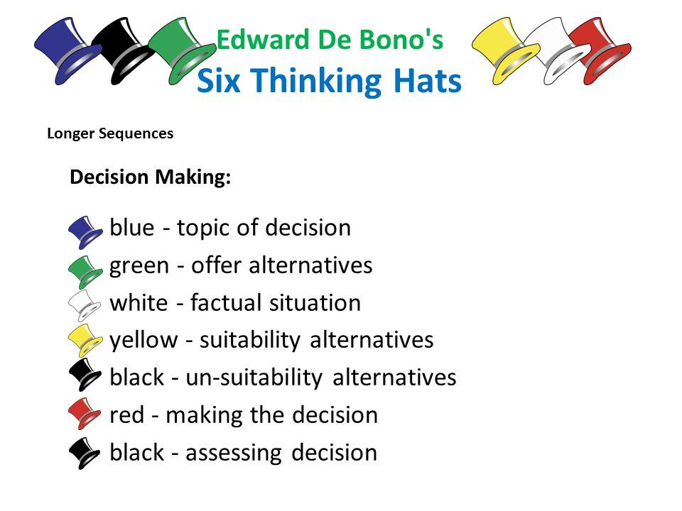 edward de bono six thinking hats pdf