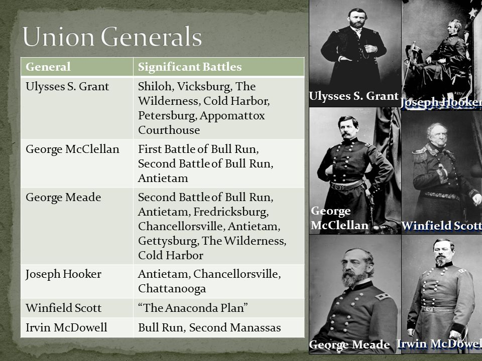 Accomplishments of the general george meade during the second battle of bull run
