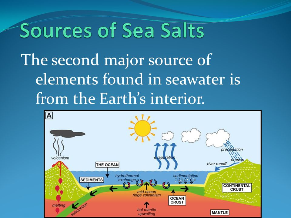 Sources of Sea Salts The second major source of elements found in seawater is from the Earth's interior.