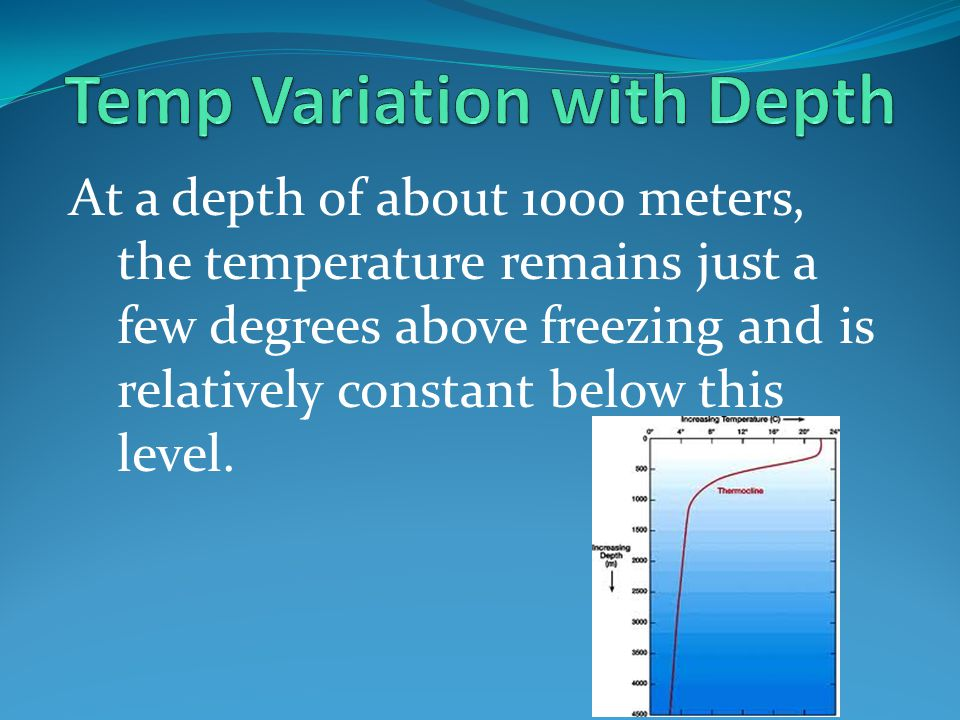 Temp Variation with Depth