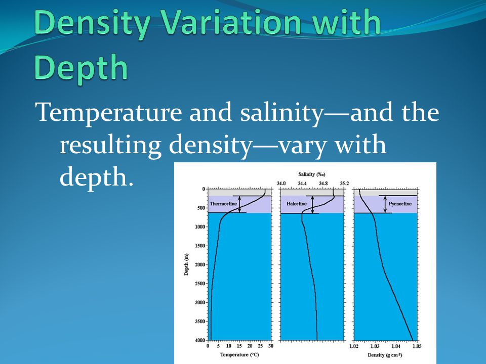 Density Variation with Depth