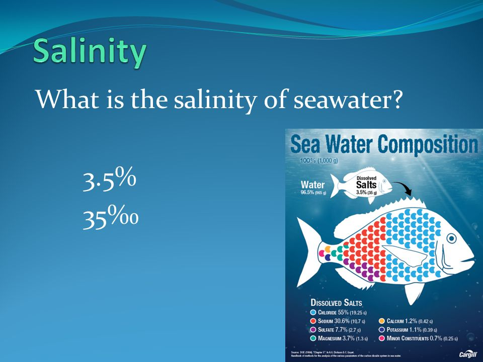 Salinity What is the salinity of seawater 3.5% 35‰