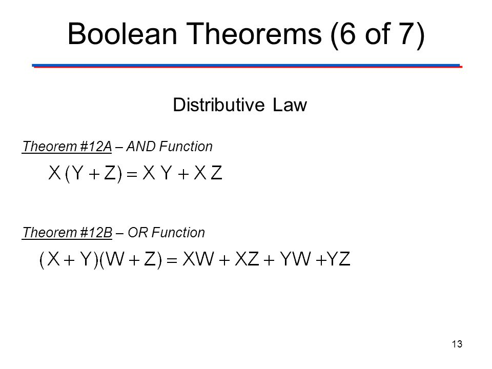 Boolean Theorems (6 of 7) Distributive Law Theorem #12A – AND Function