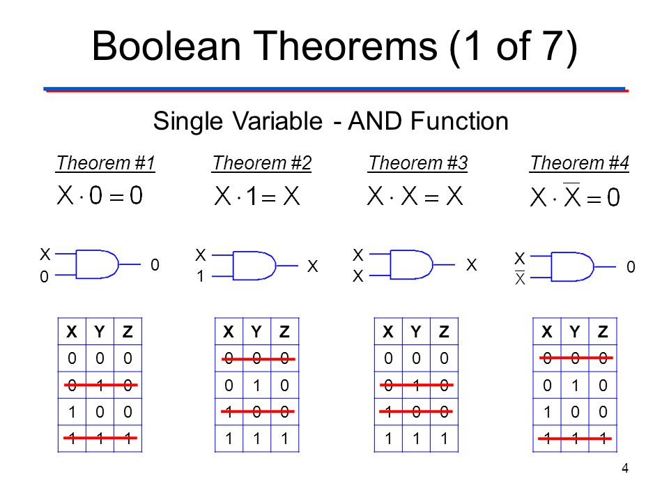 Boolean Theorems (1 of 7) Single Variable - AND Function Theorem #1