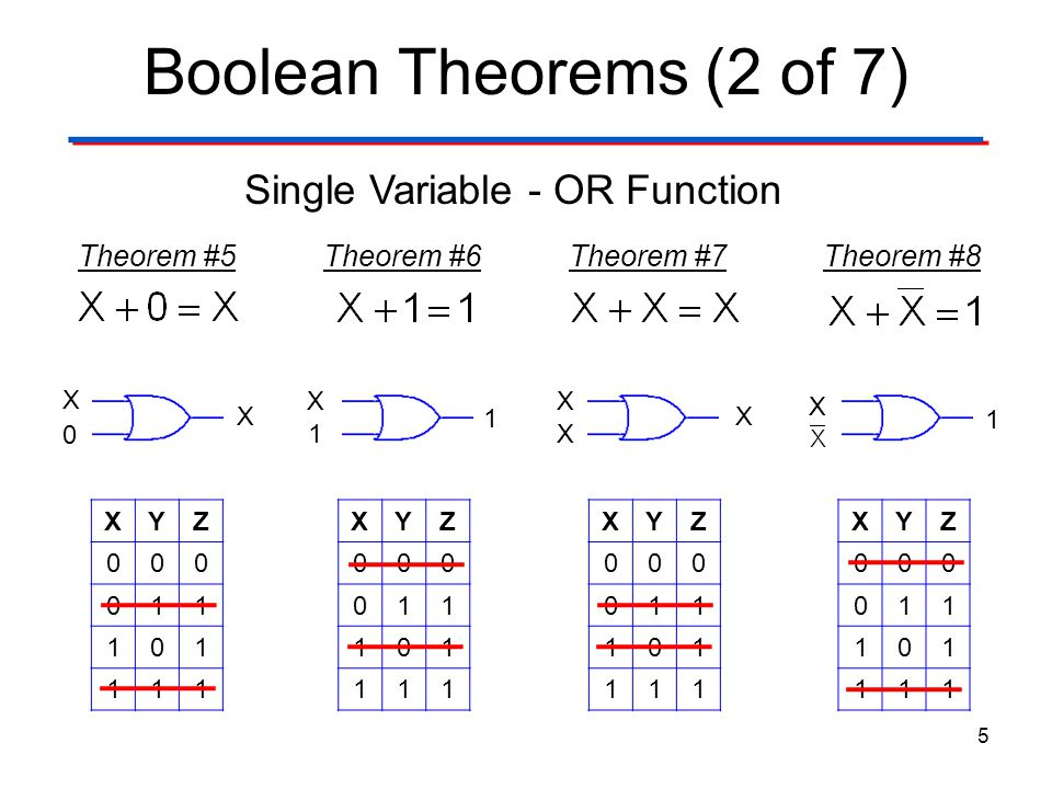 Boolean Theorems (2 of 7) Single Variable - OR Function Theorem #5
