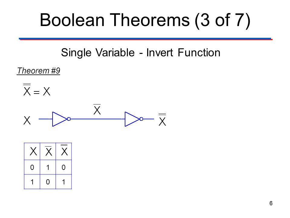 Boolean Theorems (3 of 7) Single Variable - Invert Function Theorem #9
