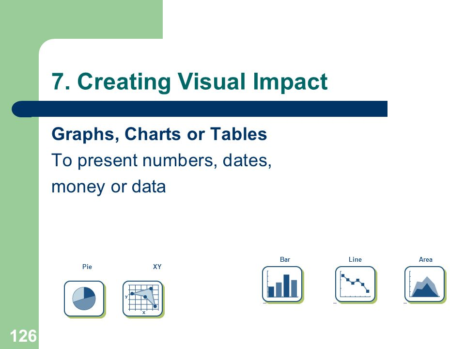 7. Creating Visual Impact