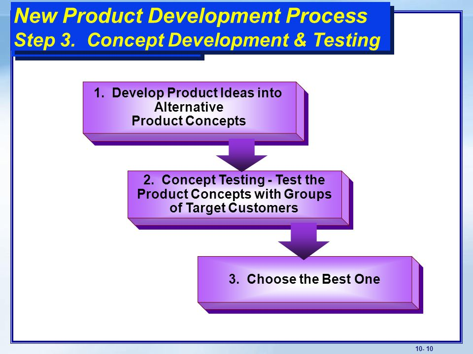 product mix and new product development strategies essay 2011-6-28 differentiation strategies in the fashion industry  a successful marketing mix are the four ps: product,  business development,.