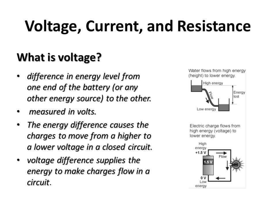 Voltage Current Resistance : Voltage current and resistance ppt video online download