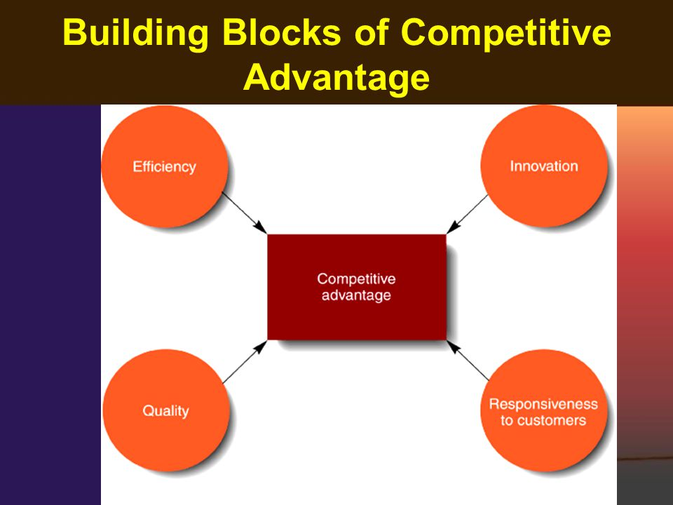 building blocks of competitive advantage One of the most important building blocks required to perfect the omnichannel  model, and thus gain a competitive advantage over pure.