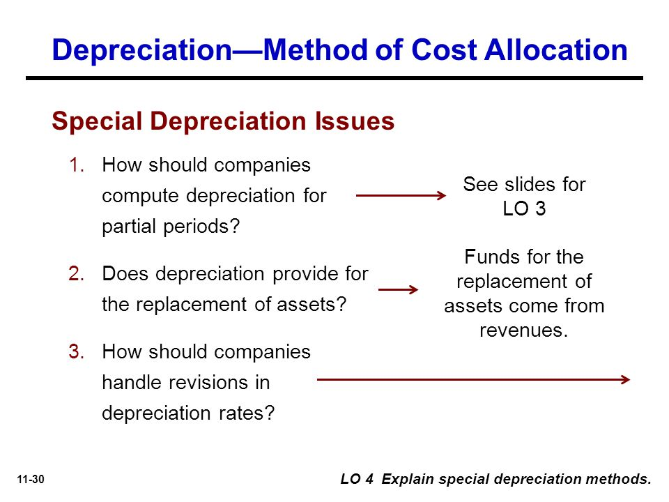 depreciation replacement cost method 3, as depreciated replacement cost is a method used more frequently for this  class of asset than for real property 4 modern equivalent asset a modification of .