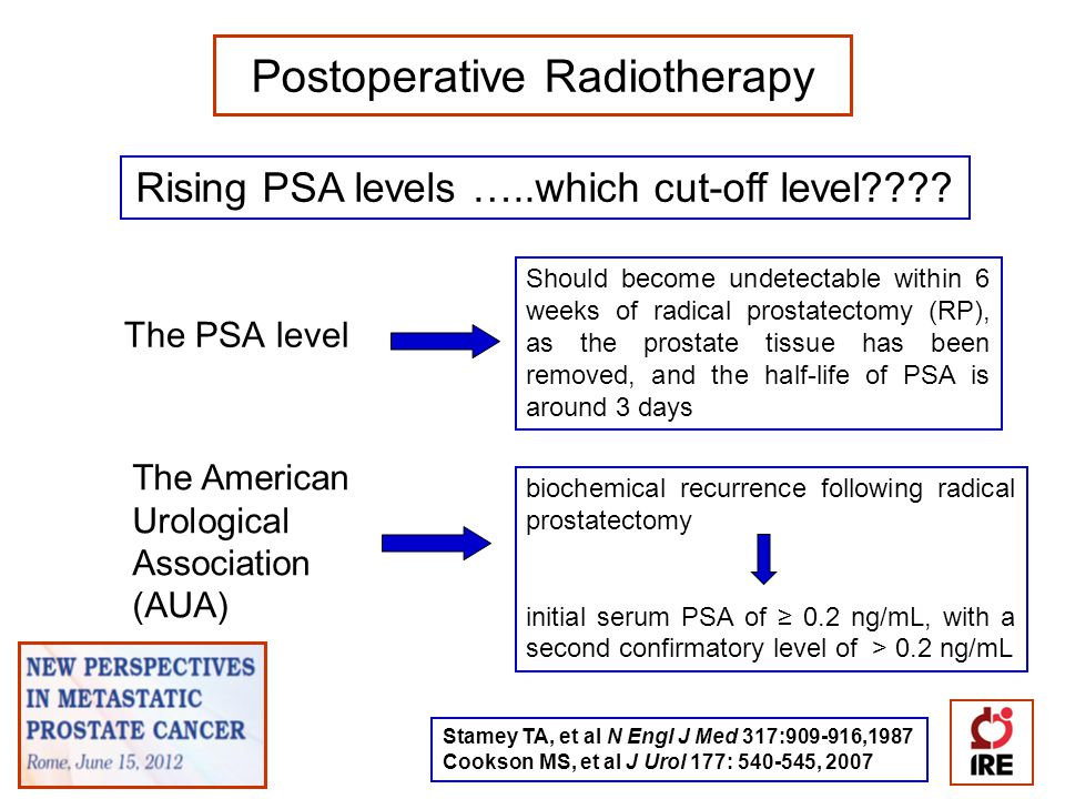 psa after prostatectomy