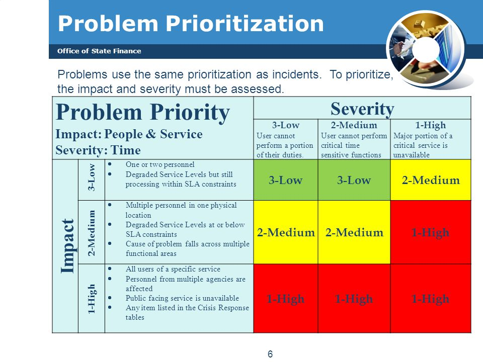prioritization of issues Brock page 1 ethical issues in the use of cost effectiveness analysis for the prioritization of health care.