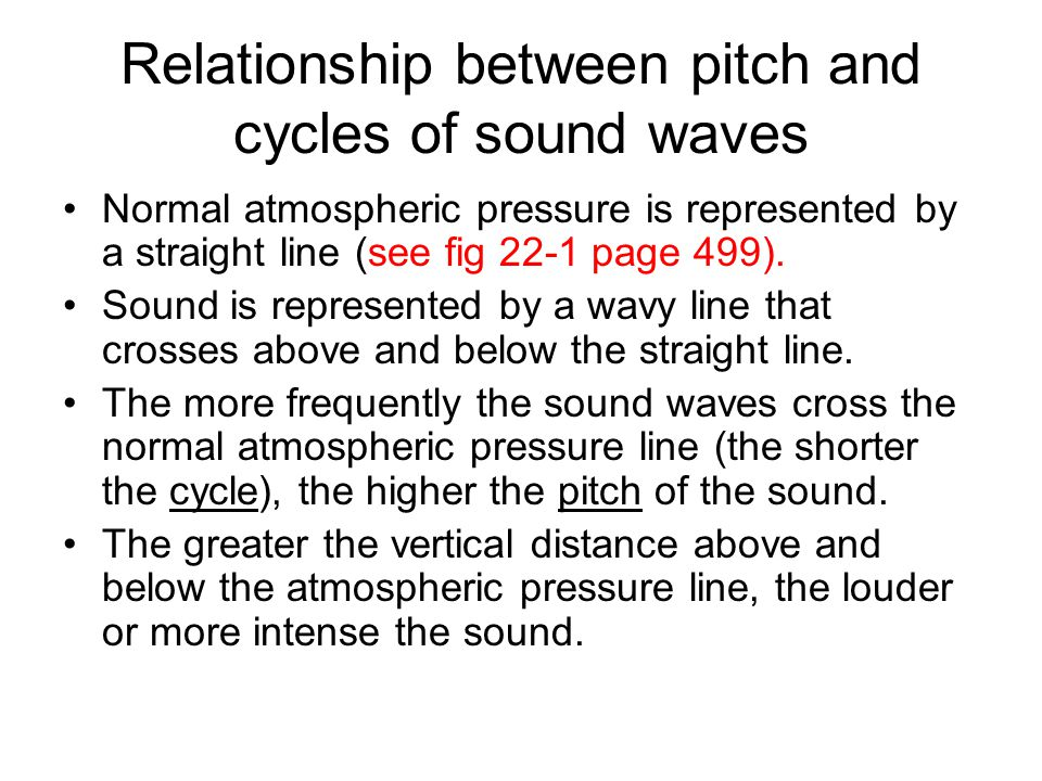 relationship between sound and image