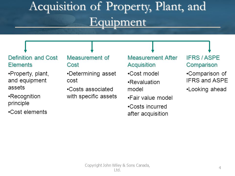 Accounting For Property Plant And Equipment