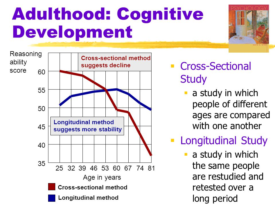 the core of cognitive study in psychology Scientists from many disciplines, including physics, chemistry, biology, and neuroscience, contribute to the study of cognition cognitive psychology, the science of the human mind and of how people process information, is at the core of empirical investigations into the nature of mind and thought.