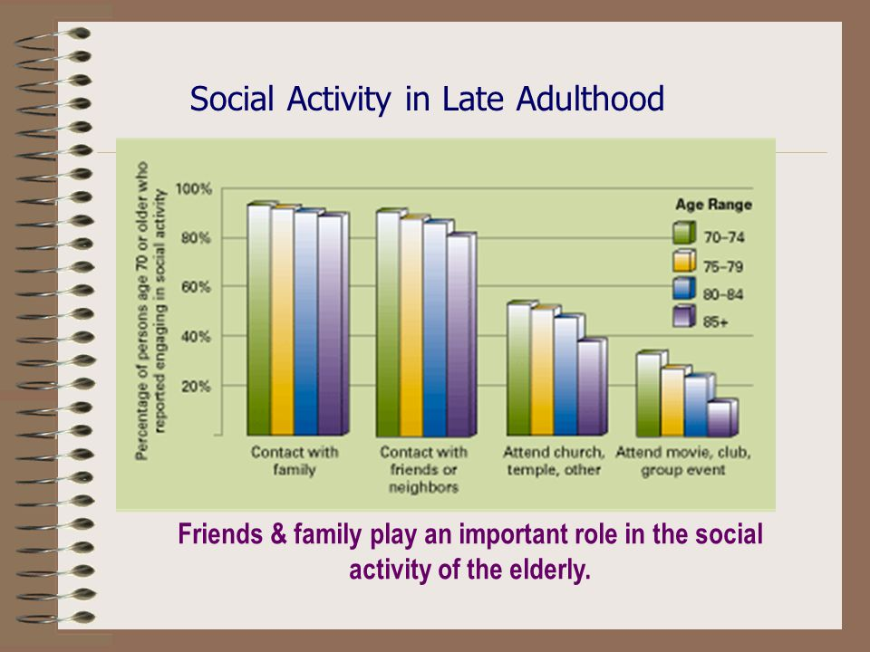 social and personality development in late adulthood Lucille believes she should enjoy life and stay as busy as her body will let her, in spite of her 79 years lucille's attitude represents the _____ theory of aging.