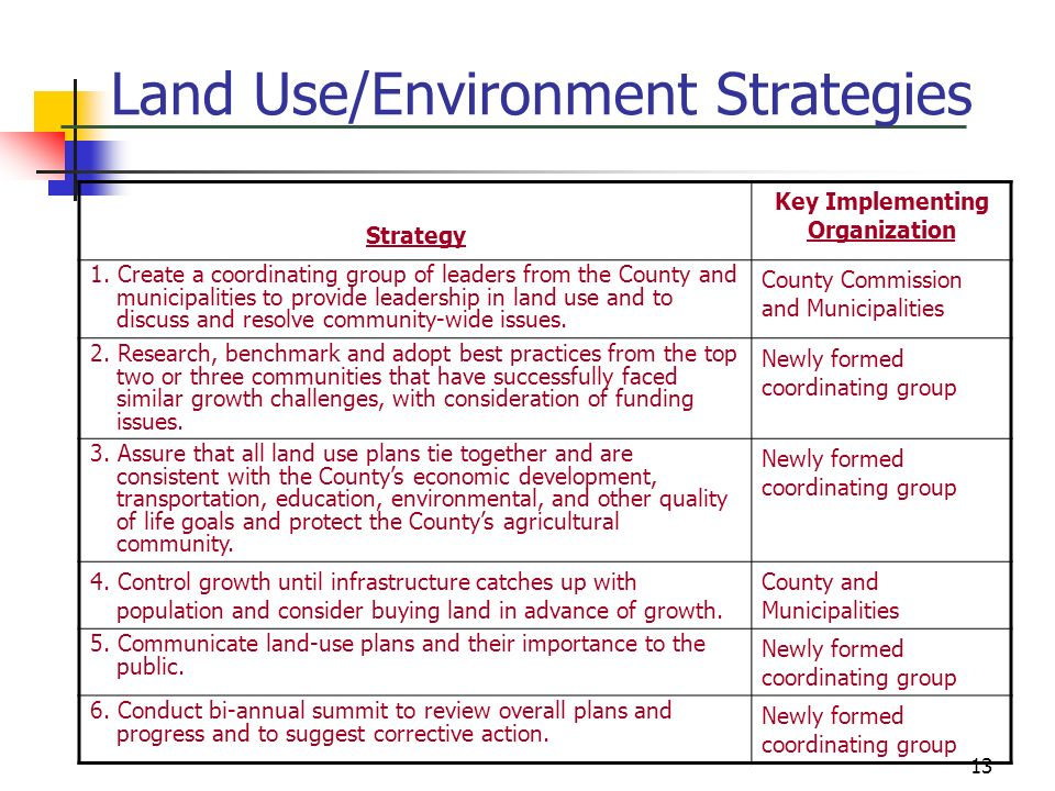 Land Use/Environment Strategies