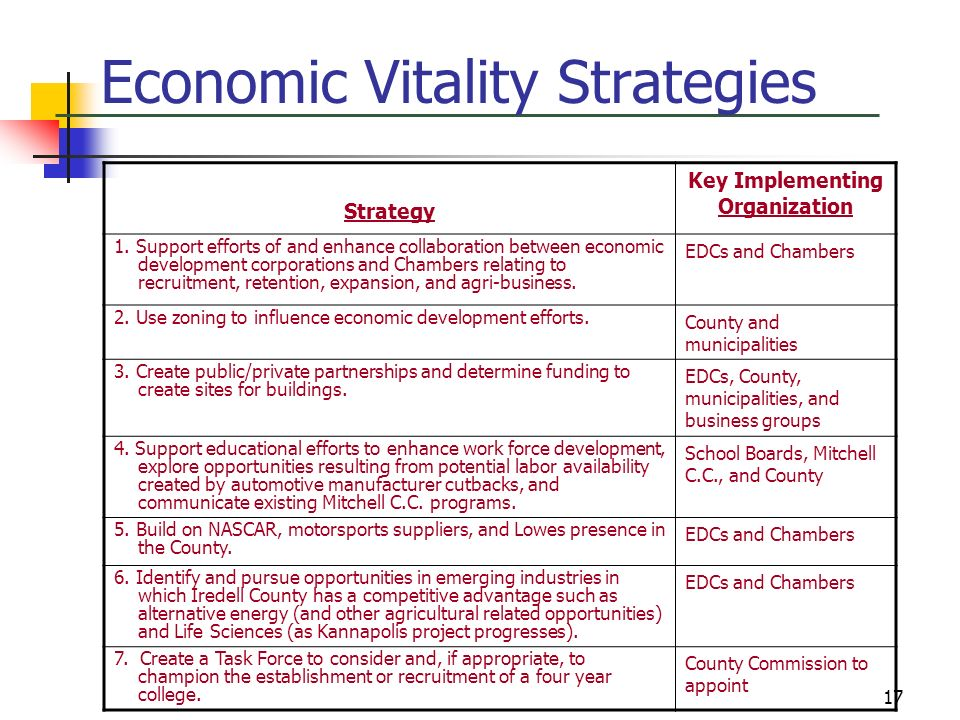 Economic Vitality Strategies