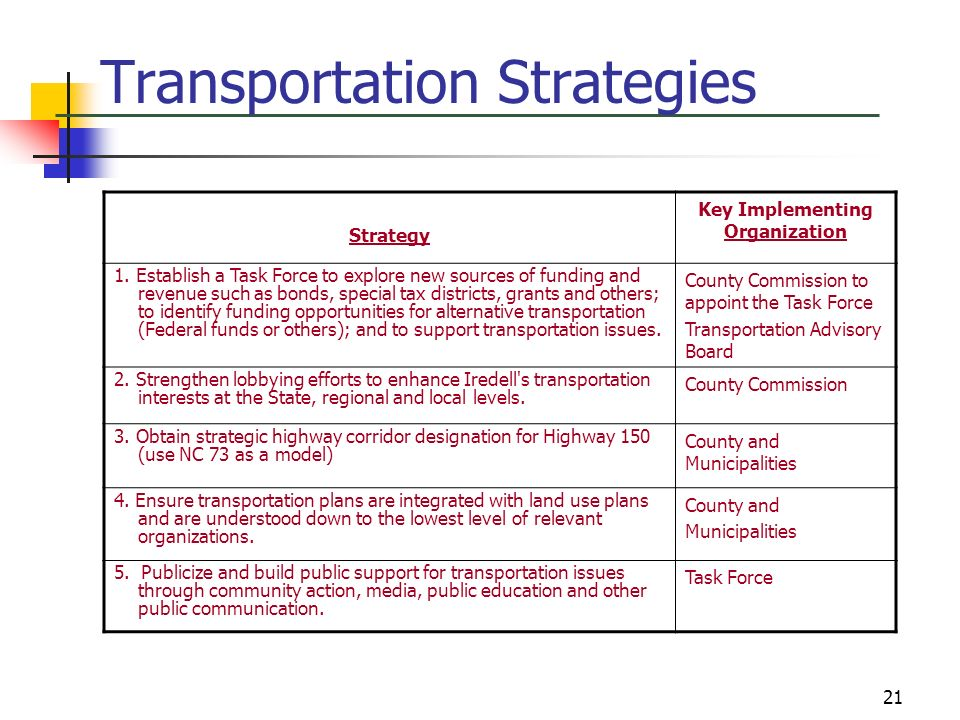 Transportation Strategies