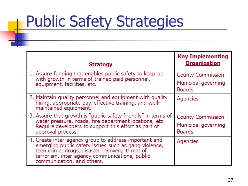 Public Safety Strategies