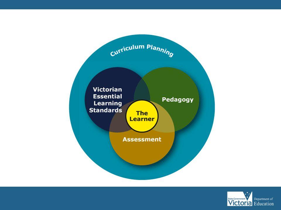 curriculum planning process pdf