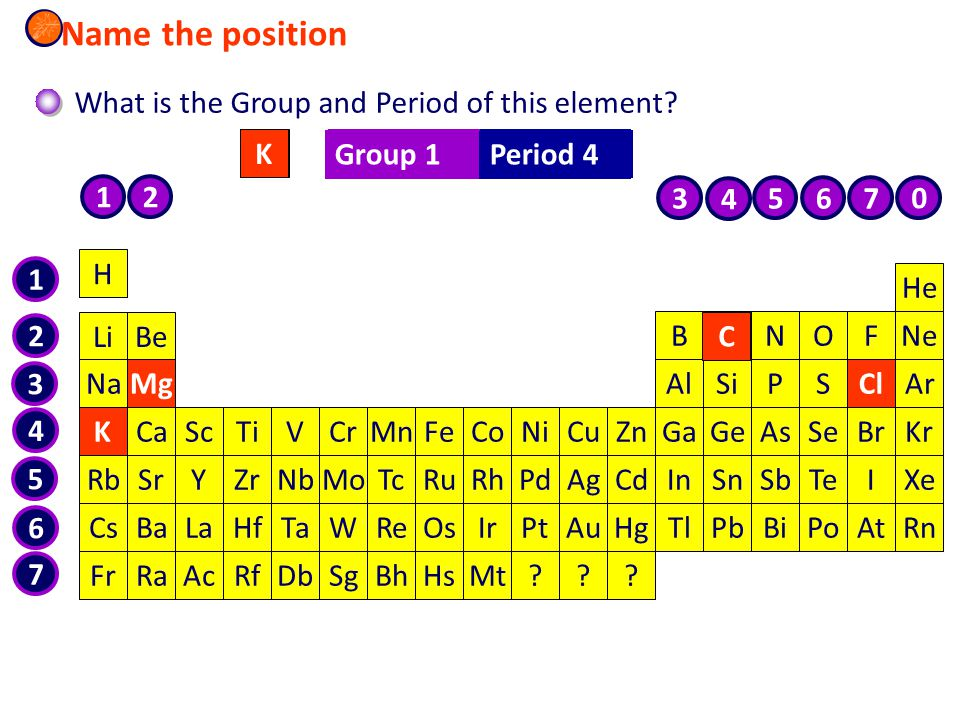 Chemical Formula Lo Become Familiar With The Symbols Of Common