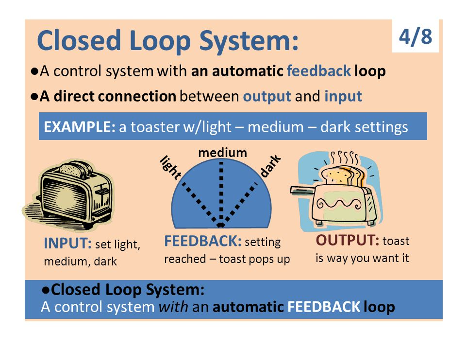 Closed Loop System A F E Fa Control System With An Automatic Feedback Loop E Fa Direct Connection Between Output And Input